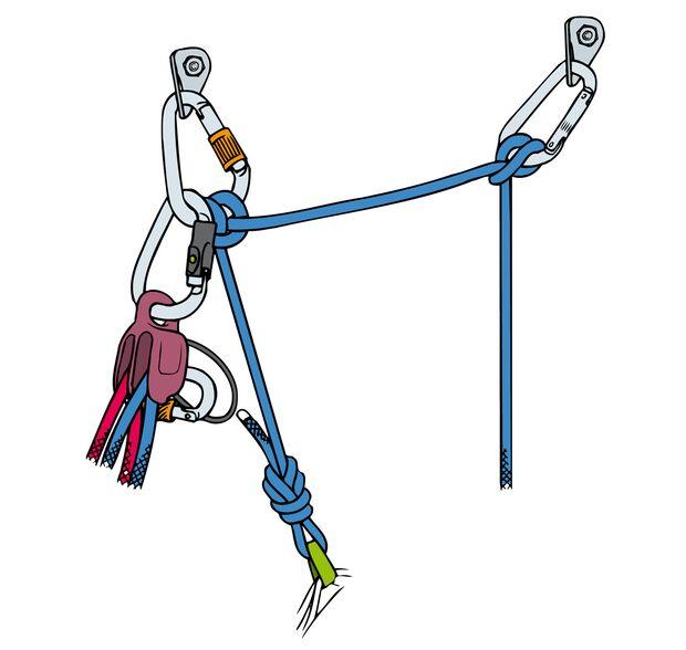 kl-alpinklettern-tipps-knowhow-serie-82-reihenschaltung-mit-seil-horizontal-2-haken (jpg)