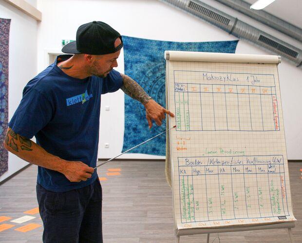 kl-besser-klettern-coaching-kletter-werkstatt-trainingsplan-_7496 (jpg)