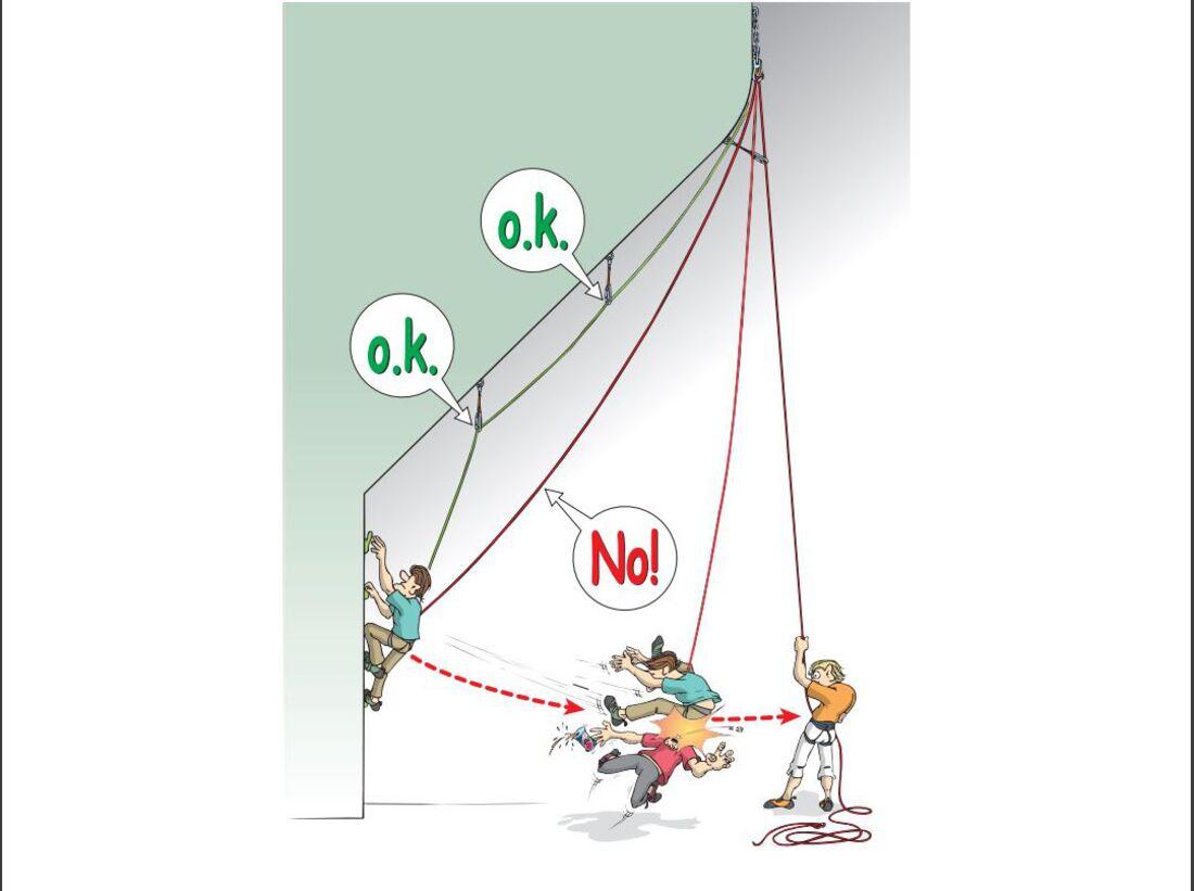 kl-dav-kletter-regeln-cartoon-Pendelgefahr-beachten (JPG)