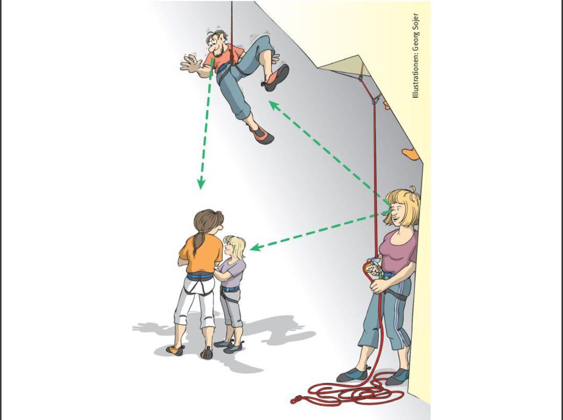 kl-dav-kletter-regeln-cartoon-vorsicht-beim-ablassen (JPG)