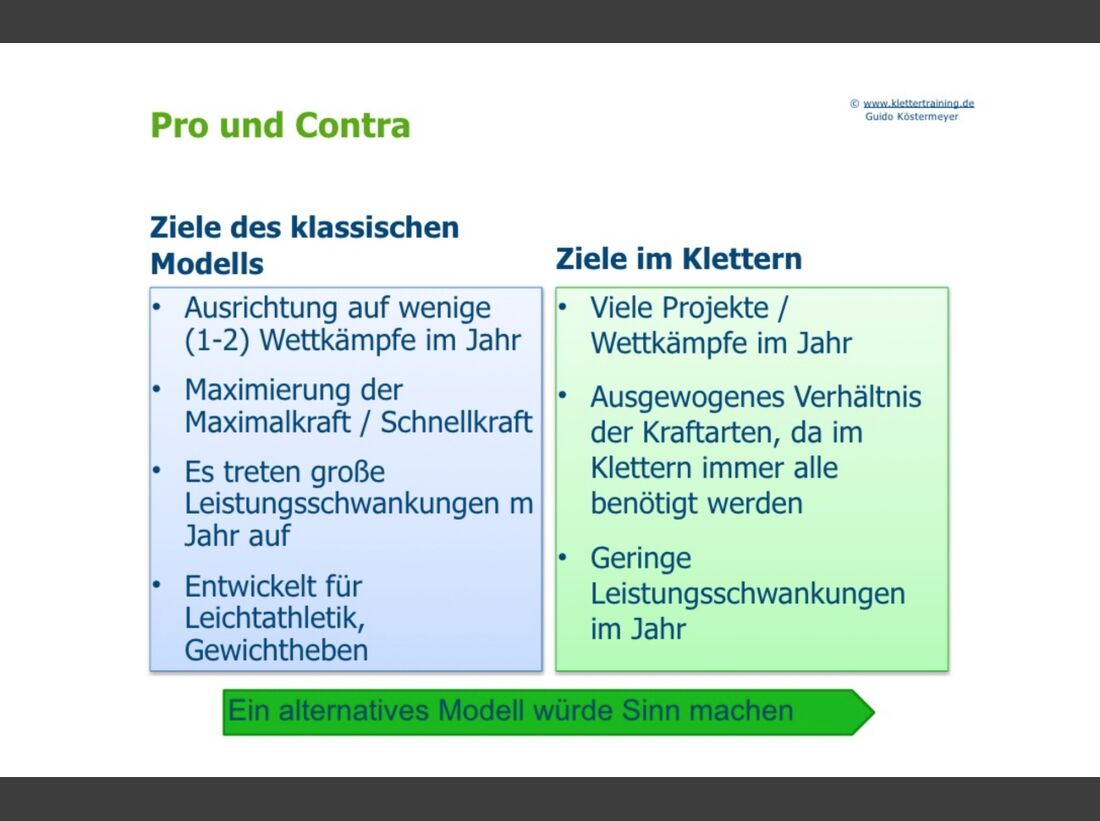 kl-klettertraining-trainings-periodisierung-koestermeyer-pro-contra-slide-10 (jpg)